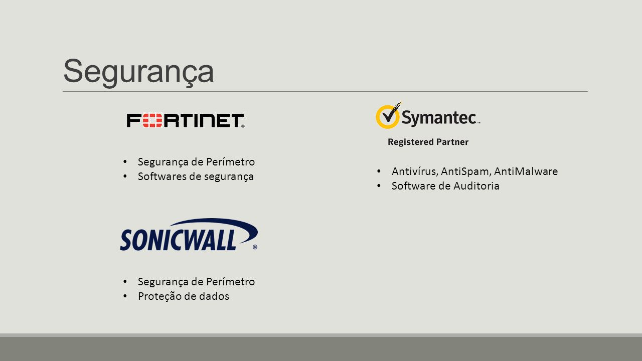 Segurança Segurança de Perímetro Softwares de segurança Antivírus, AntiSpam, AntiMalware Software de Auditoria Segurança de Perímetro Proteção de dado