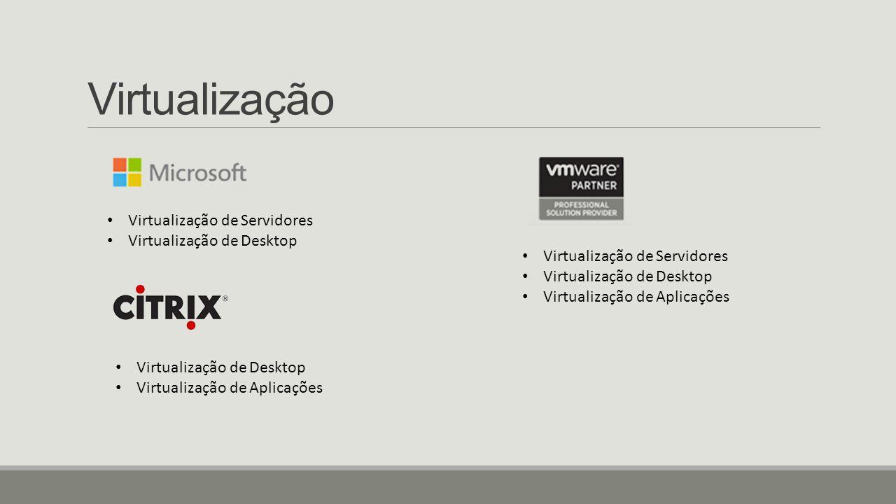 Virtualização Virtualização de Servidores Virtualização de Desktop Virtualização de Aplicações Virtualização de Servidores Virtualização de Desktop Vi