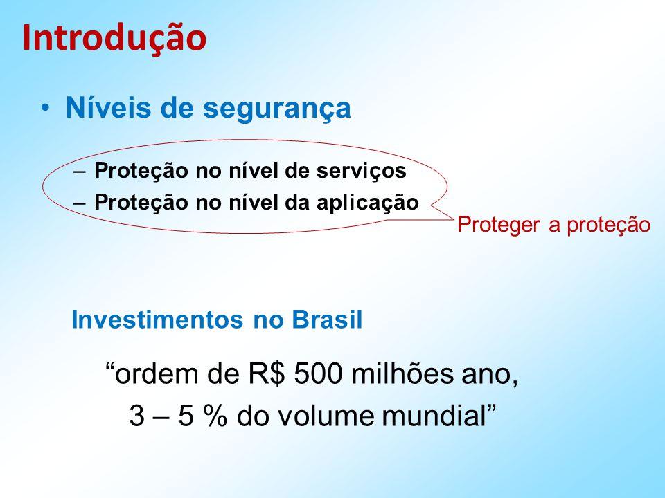 Níveis de segurança –Proteção no nível de serviços –Proteção no nível da aplicação Investimentos no Brasil ordem de R$ 500 milhões ano, 3 – 5 % do volume mundial Proteger a proteção Introdução