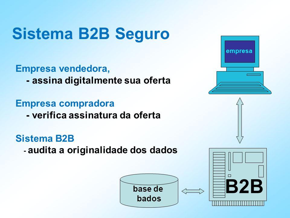 Sistema B2B Seguro base de bados empresa B2B Empresa vendedora, - assina digitalmente sua oferta Empresa compradora - verifica assinatura da oferta Sistema B2B - audita a originalidade dos dados