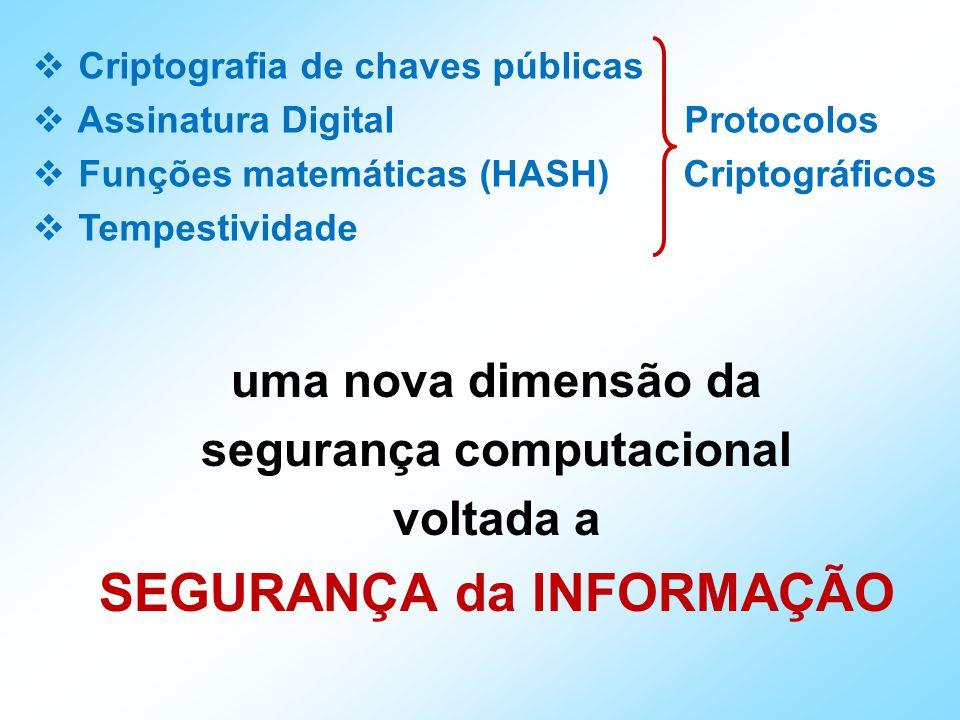 Criptografia de chaves públicas Assinatura Digital Protocolos Funções matemáticas (HASH) Criptográficos Tempestividade uma nova dimensão da segurança computacional voltada a SEGURANÇA da INFORMAÇÃO