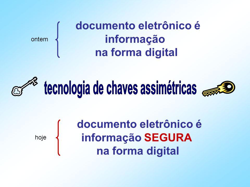 documento eletrônico é informação na forma digital ontem hoje documento eletrônico é informação SEGURA na forma digital