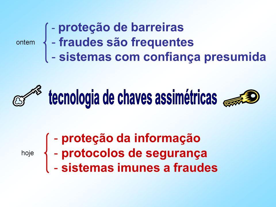 - proteção de barreiras - fraudes são frequentes - sistemas com confiança presumida ontem - proteção da informação - protocolos de segurança - sistemas imunes a fraudes hoje