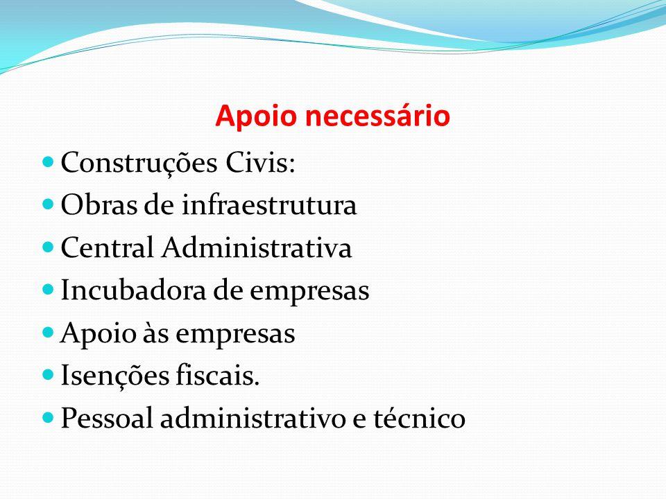 Apoio necessário Construções Civis: Obras de infraestrutura Central Administrativa Incubadora de empresas Apoio às empresas Isenções fiscais. Pessoal