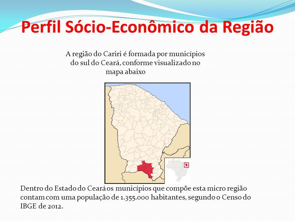 Perfil Sócio-Econômico da Região A região do Cariri é formada por municípios do sul do Ceará, conforme visualizado no mapa abaixo Dentro do Estado do