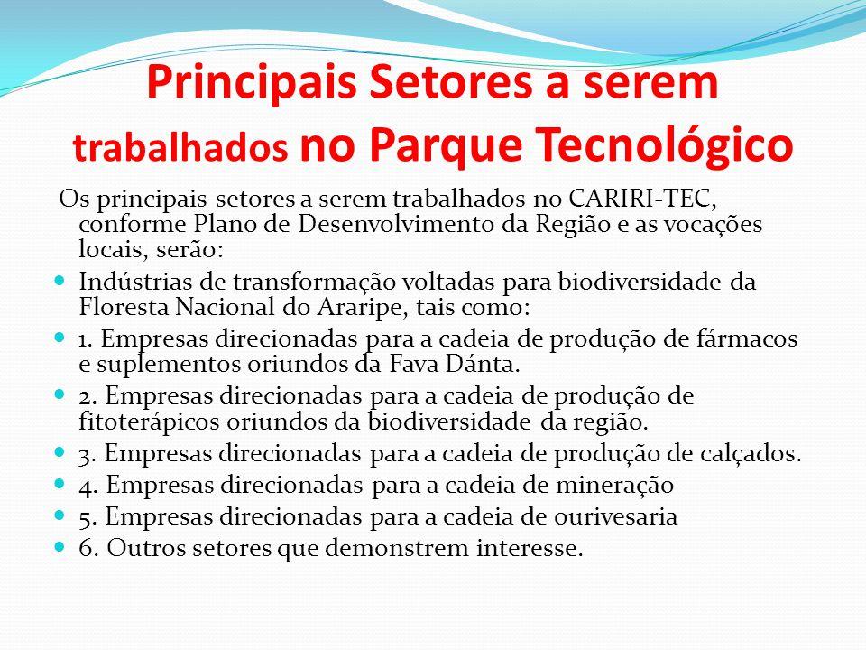 Principais Setores a serem trabalhados no Parque Tecnológico Os principais setores a serem trabalhados no CARIRI-TEC, conforme Plano de Desenvolviment