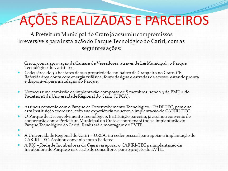 AÇÕES REALIZADAS E PARCEIROS Criou, com a aprovação da Camara de Vereadores, através de Lei Municipal, o Parque Tecnológico do Cariri-Tec. Cedeu área