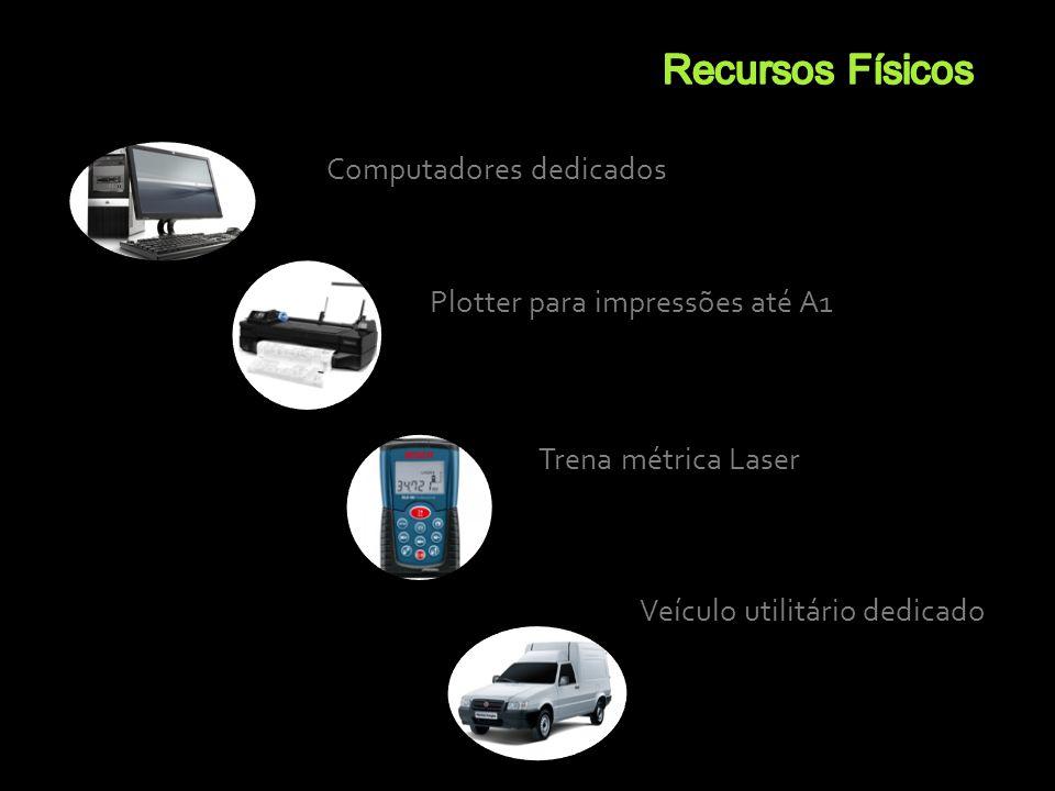 Computadores dedicados Plotter para impressões até A1 Trena métrica Laser Veículo utilitário dedicado