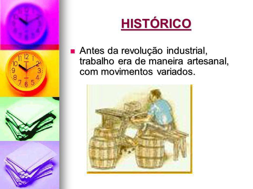 HISTÓRICO Antes da revolução industrial, trabalho era de maneira artesanal, com movimentos variados. Antes da revolução industrial, trabalho era de ma