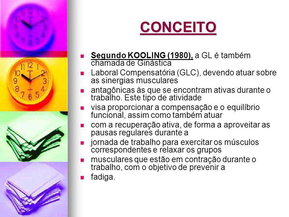 CONCEITO Segundo KOOLING (1980), a GL é também chamada de Ginástica Laboral Compensatória (GLC), devendo atuar sobre as sinergias musculares antagônic