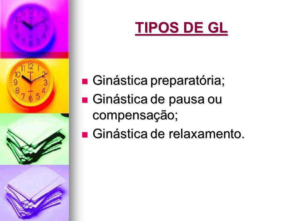 TIPOS DE GL Ginástica preparatória; Ginástica preparatória; Ginástica de pausa ou compensação; Ginástica de pausa ou compensação; Ginástica de relaxam