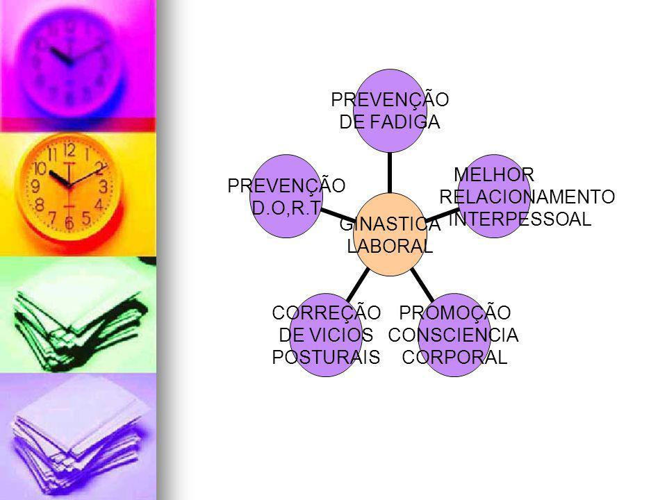 GINASTICA LABORAL PREVENÇÃO DE FADIGA MELHOR RELACIONAMENTO INTERPESSOAL PROMOÇÃO CONSCIENCIA CORPORAL CORREÇÃO DE VICIOS POSTURAIS PREVENÇÃO D.O,R.T