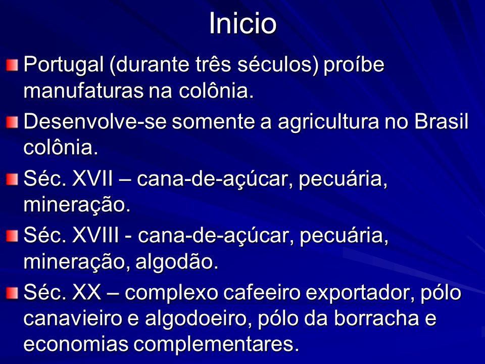 Inicio Portugal (durante três séculos) proíbe manufaturas na colônia. Desenvolve-se somente a agricultura no Brasil colônia. Séc. XVII – cana-de-açúca