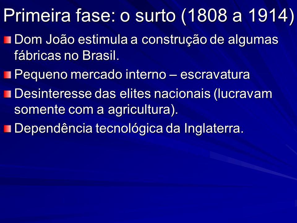 Primeira fase: o surto (1808 a 1914) Dom João estimula a construção de algumas fábricas no Brasil. Pequeno mercado interno – escravatura Desinteresse