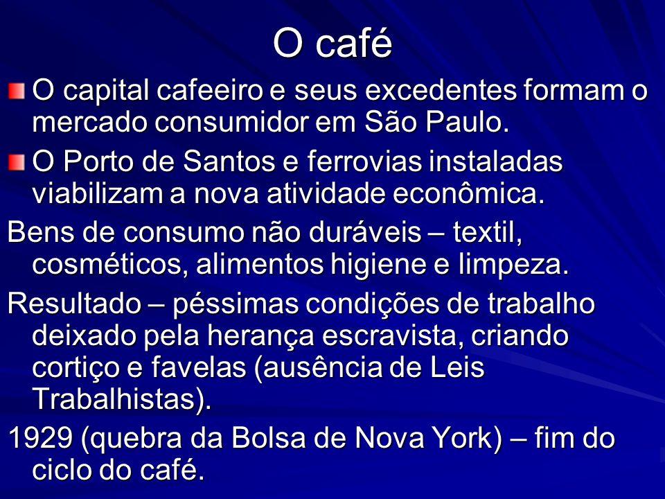 O café O capital cafeeiro e seus excedentes formam o mercado consumidor em São Paulo. O Porto de Santos e ferrovias instaladas viabilizam a nova ativi