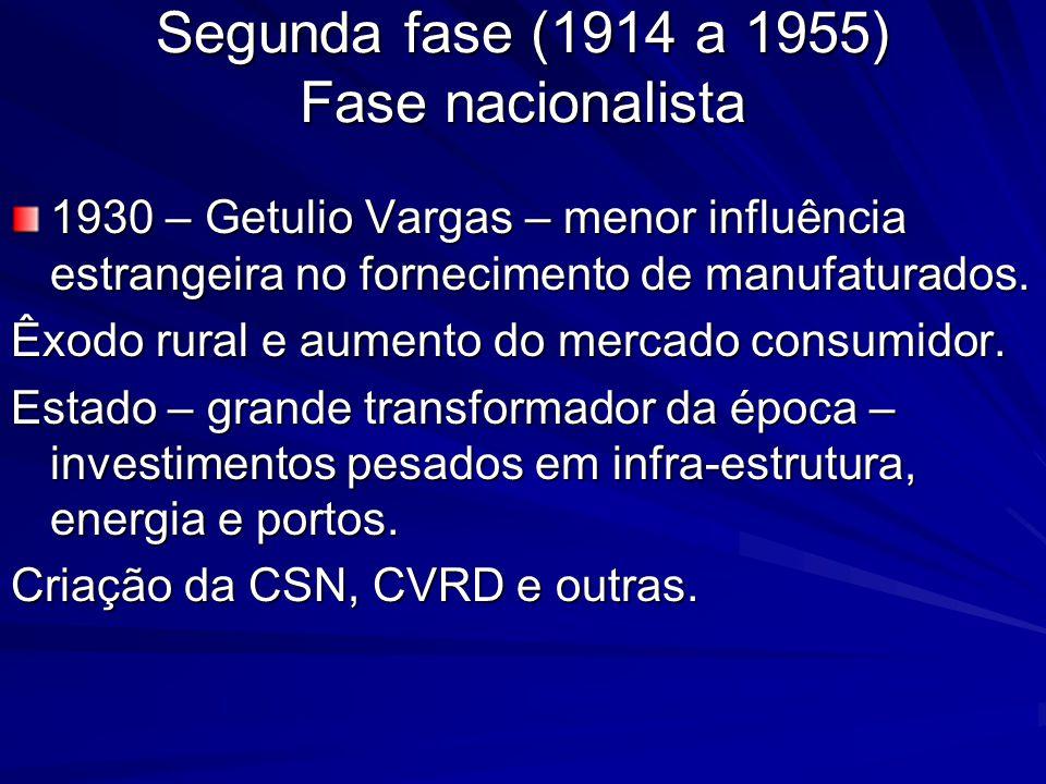 Segunda fase (1914 a 1955) Fase nacionalista 1930 – Getulio Vargas – menor influência estrangeira no fornecimento de manufaturados. Êxodo rural e aume