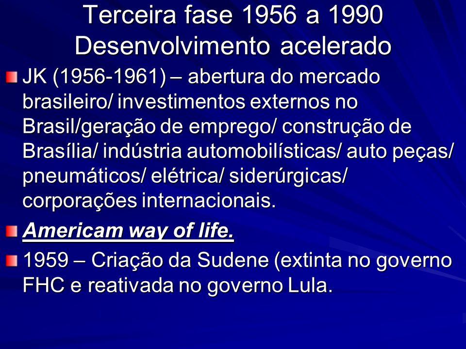 Terceira fase 1956 a 1990 Desenvolvimento acelerado JK (1956-1961) – abertura do mercado brasileiro/ investimentos externos no Brasil/geração de empre