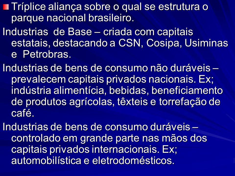 Tríplice aliança sobre o qual se estrutura o parque nacional brasileiro. Industrias de Base – criada com capitais estatais, destacando a CSN, Cosipa,