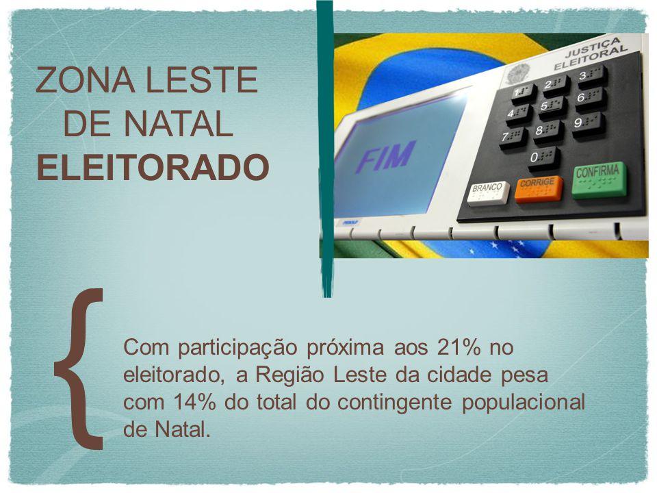 ZONA LESTE DE NATAL ELEITORADO Com participação próxima aos 21% no eleitorado, a Região Leste da cidade pesa com 14% do total do contingente populacio