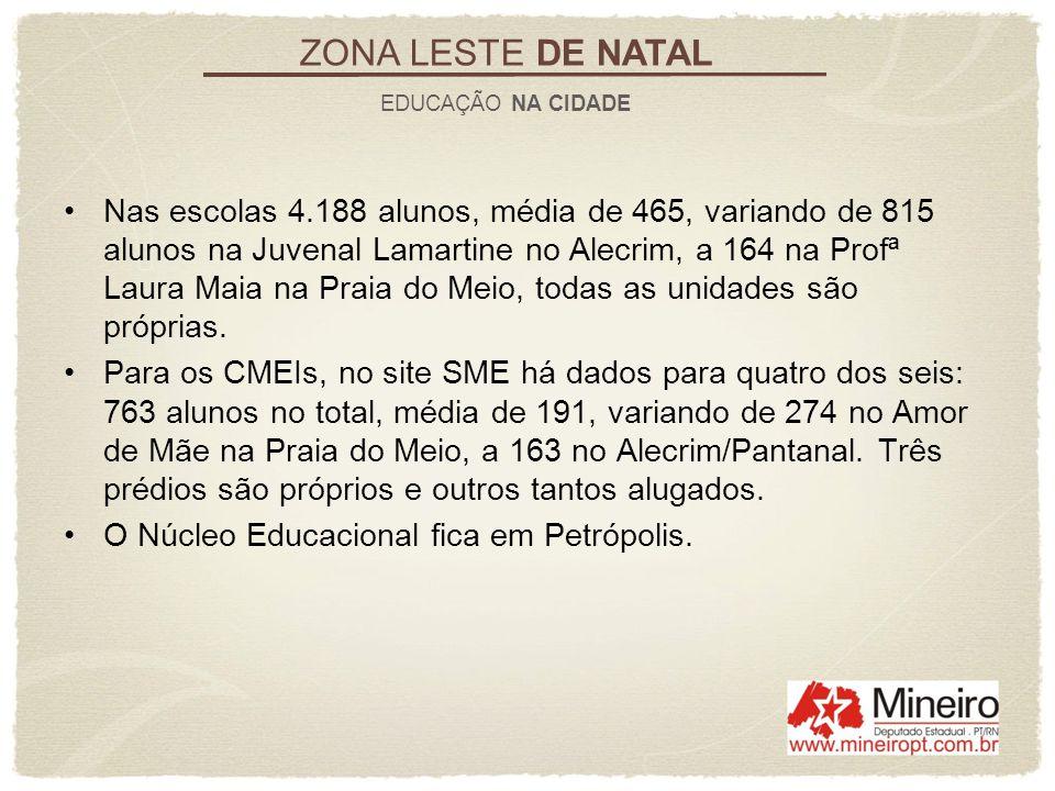 Nas escolas 4.188 alunos, média de 465, variando de 815 alunos na Juvenal Lamartine no Alecrim, a 164 na Profª Laura Maia na Praia do Meio, todas as u