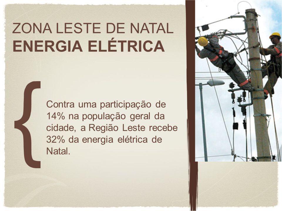 ZONA LESTE DE NATAL ENERGIA ELÉTRICA Contra uma participação de 14% na população geral da cidade, a Região Leste recebe 32% da energia elétrica de Nat