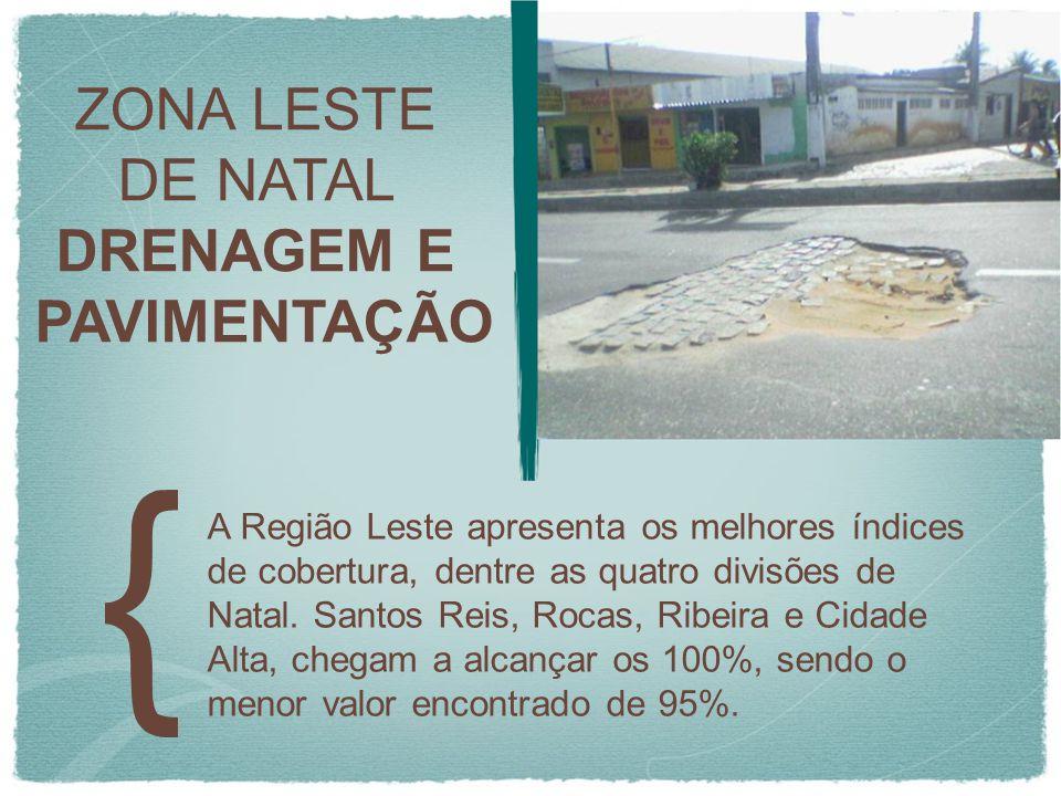 ZONA LESTE DE NATAL DRENAGEM E PAVIMENTAÇÃO A Região Leste apresenta os melhores índices de cobertura, dentre as quatro divisões de Natal. Santos Reis