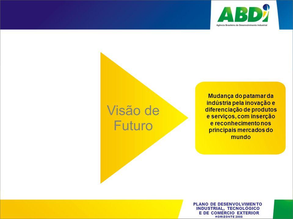 PLANO DE DESENVOLVIMENTO INDUSTRIAL, TECNOLÓGICO E DE COMÉRCIO EXTERIOR HORIZONTE 2008 EXPANSÃO E FORTALECIMENTO DA BASE INDUSTRIAL BRASILEIRA PARTICIPANTES DO WORKSHOP 5 Sessões de Trabalho 18 Organizações 43 Especialistas