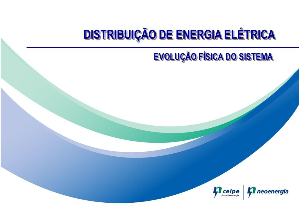 DISTRIBUIÇÃO DE ENERGIA ELÉTRICA EVOLUÇÃO FÍSICA DO SISTEMA