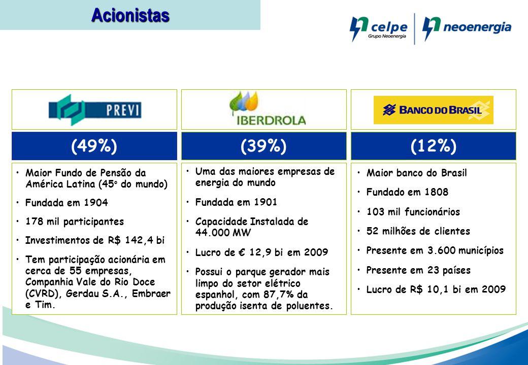 Acionistas (49%)(39%)(12%) Maior Fundo de Pensão da América Latina (45 o do mundo) Fundada em 1904 178 mil participantes Investimentos de R$ 142,4 bi