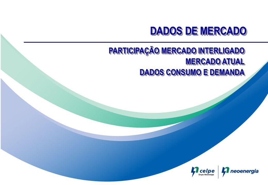 DADOS DE MERCADO PARTICIPAÇÃO MERCADO INTERLIGADO MERCADO ATUAL DADOS CONSUMO E DEMANDA PARTICIPAÇÃO MERCADO INTERLIGADO MERCADO ATUAL DADOS CONSUMO E