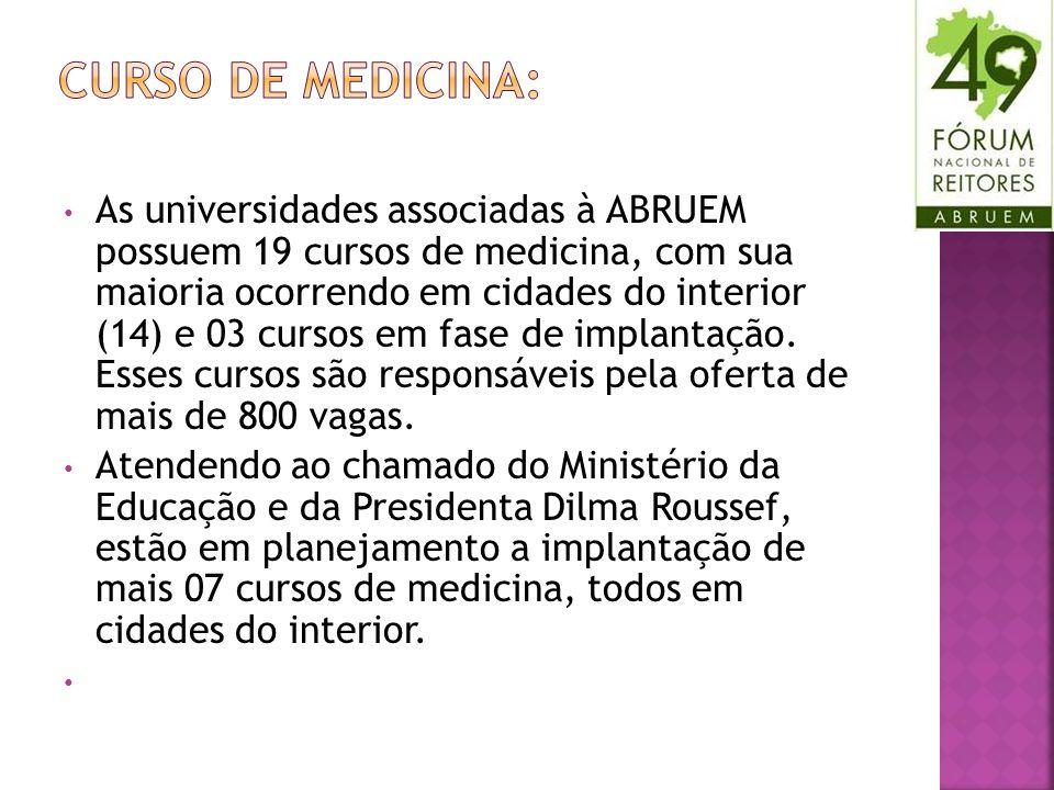 As universidades associadas à ABRUEM possuem 19 cursos de medicina, com sua maioria ocorrendo em cidades do interior (14) e 03 cursos em fase de impla