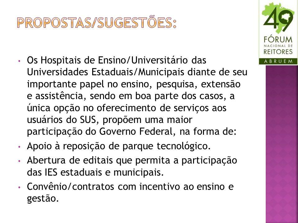 Os Hospitais de Ensino/Universitário das Universidades Estaduais/Municipais diante de seu importante papel no ensino, pesquisa, extensão e assistência