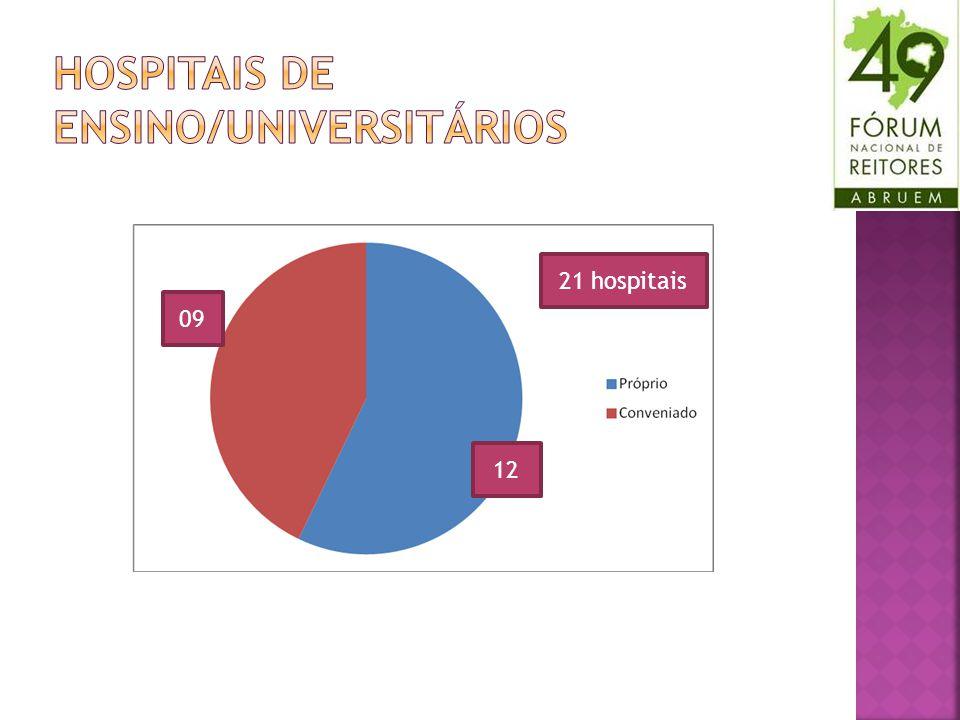 21 hospitais 09 12