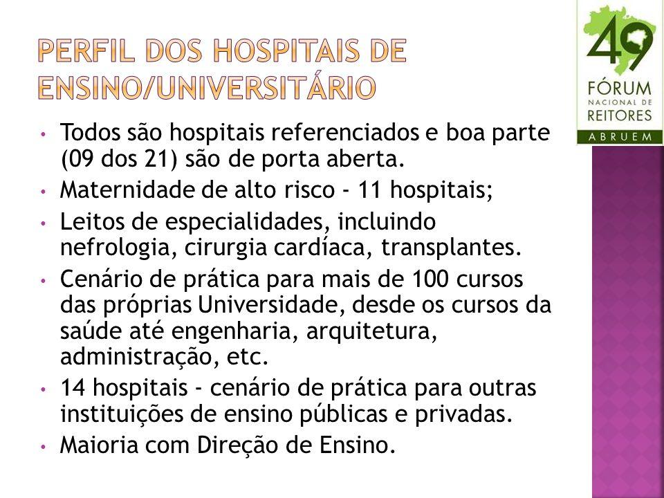 Todos são hospitais referenciados e boa parte (09 dos 21) são de porta aberta. Maternidade de alto risco - 11 hospitais; Leitos de especialidades, inc