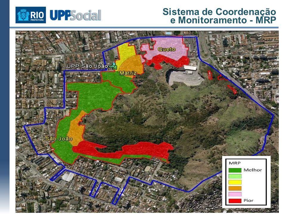 Sistema de Coordenação e Monitoramento - MRP