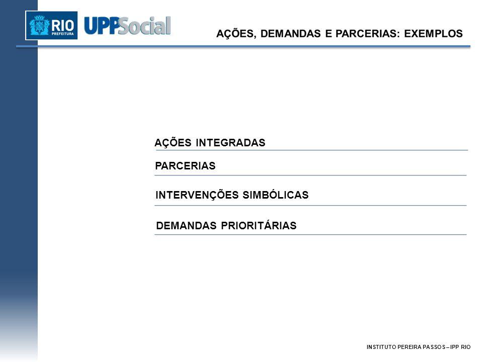 Modelo de Atuação Índice Coordenação e Monitoramento INTERVENÇÕES SIMBÓLICAS AÇÕES INTEGRADAS DEMANDAS PRIORITÁRIAS INSTITUTO PEREIRA PASSOS – IPP RIO