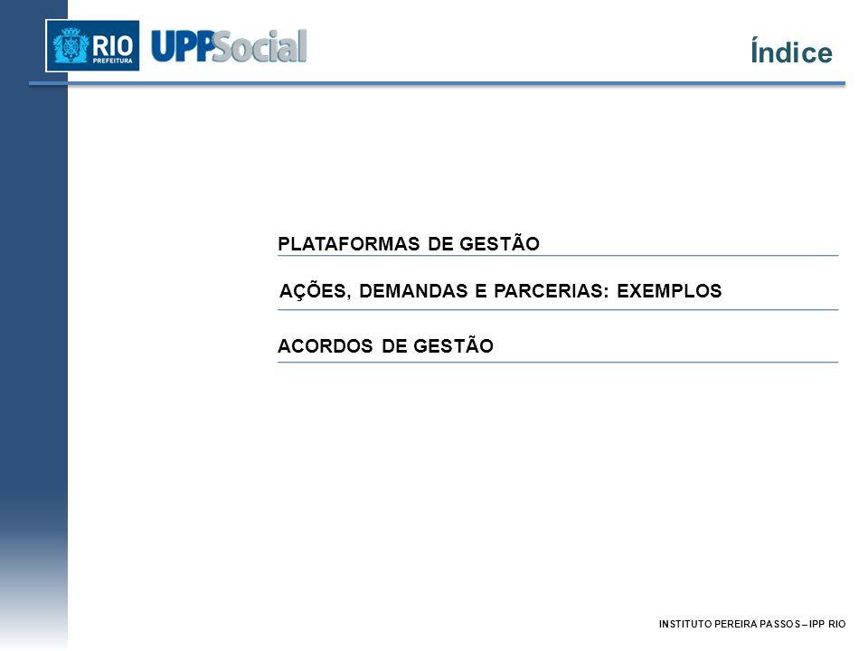 Modelo de Atuação Índice Coordenação e Monitoramento AÇÕES, DEMANDAS E PARCERIAS: EXEMPLOS PLATAFORMAS DE GESTÃO Índice INSTITUTO PEREIRA PASSOS – IPP