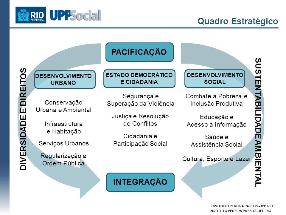 INSTITUTO PEREIRA PASSOS – IPP RIO Quadro Estratégico INTEGRAÇÃOPACIFICAÇÃO ESTADO DEMOCRÁTICO E CIDADANIA Segurança e Superação da Violência Justiça