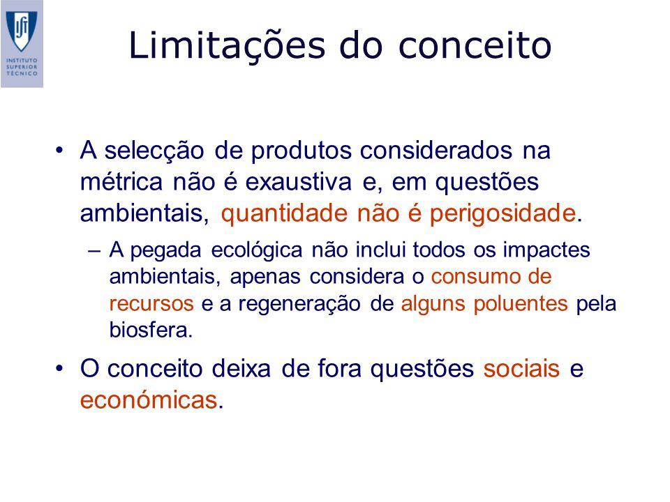 Limitações do conceito A selecção de produtos considerados na métrica não é exaustiva e, em questões ambientais, quantidade não é perigosidade. –A peg