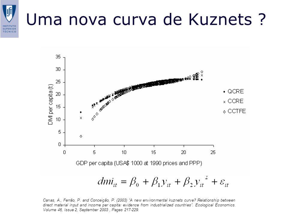 Uma nova curva de Kuznets ? Canas, A., Ferrão, P. and Conceição, P. (2003) A new environmental kuznets curve? Relationship between direct material inp