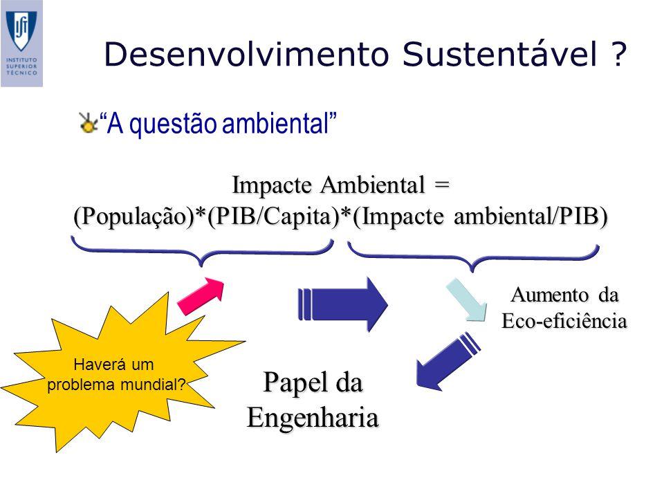 Desenvolvimento Sustentável ? Impacte Ambiental = (População)*(PIB/Capita)*(Impacte ambiental/PIB) Aumento da Eco-eficiência Papel da Engenharia A que