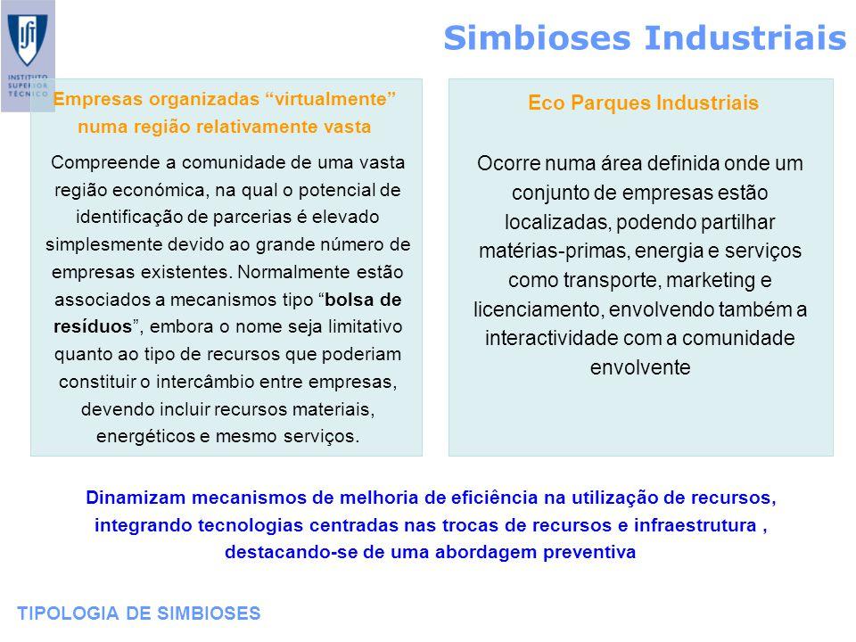 Simbioses Industriais TIPOLOGIA DE SIMBIOSES Eco Parques Industriais Ocorre numa área definida onde um conjunto de empresas estão localizadas, podendo