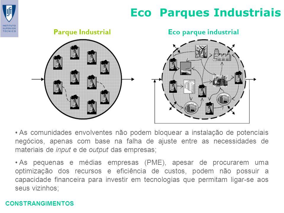 Eco Parques Industriais CONSTRANGIMENTOS Parque IndustrialEco parque industrial As comunidades envolventes não podem bloquear a instalação de potenciais negócios, apenas com base na falha de ajuste entre as necessidades de materiais de input e de output das empresas; As pequenas e médias empresas (PME), apesar de procurarem uma optimização dos recursos e eficiência de custos, podem não possuir a capacidade financeira para investir em tecnologias que permitam ligar-se aos seus vizinhos;