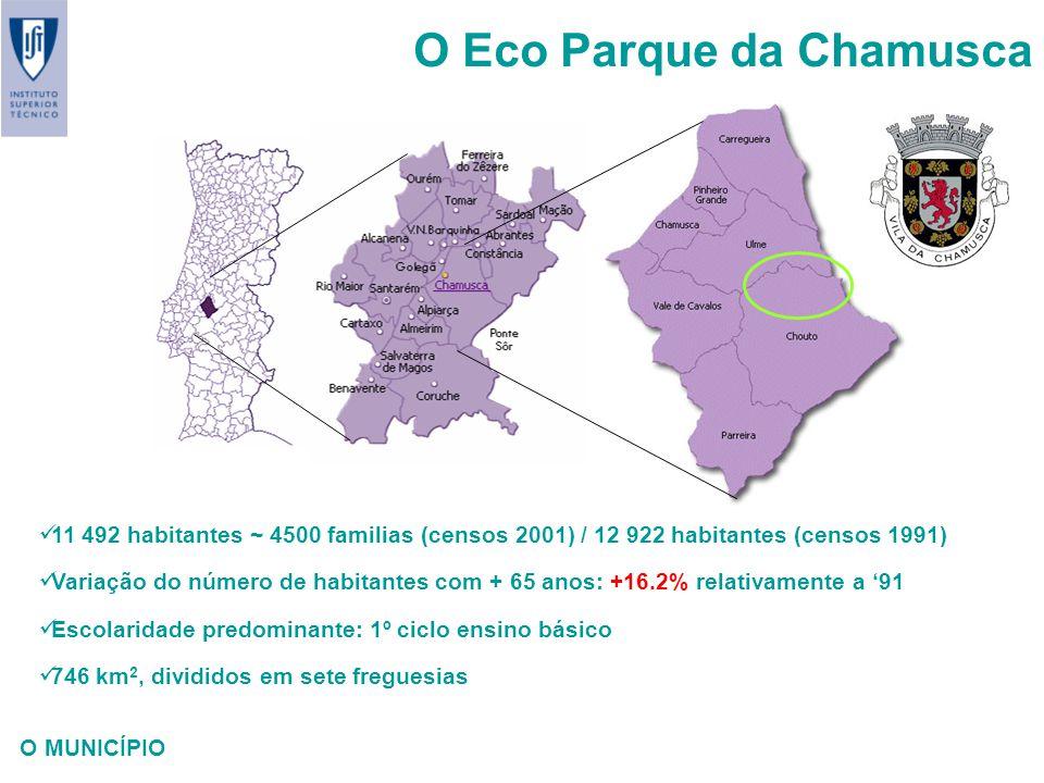 O MUNICÍPIO O Eco Parque da Chamusca 11 492 habitantes ~ 4500 familias (censos 2001) / 12 922 habitantes (censos 1991) Variação do número de habitante
