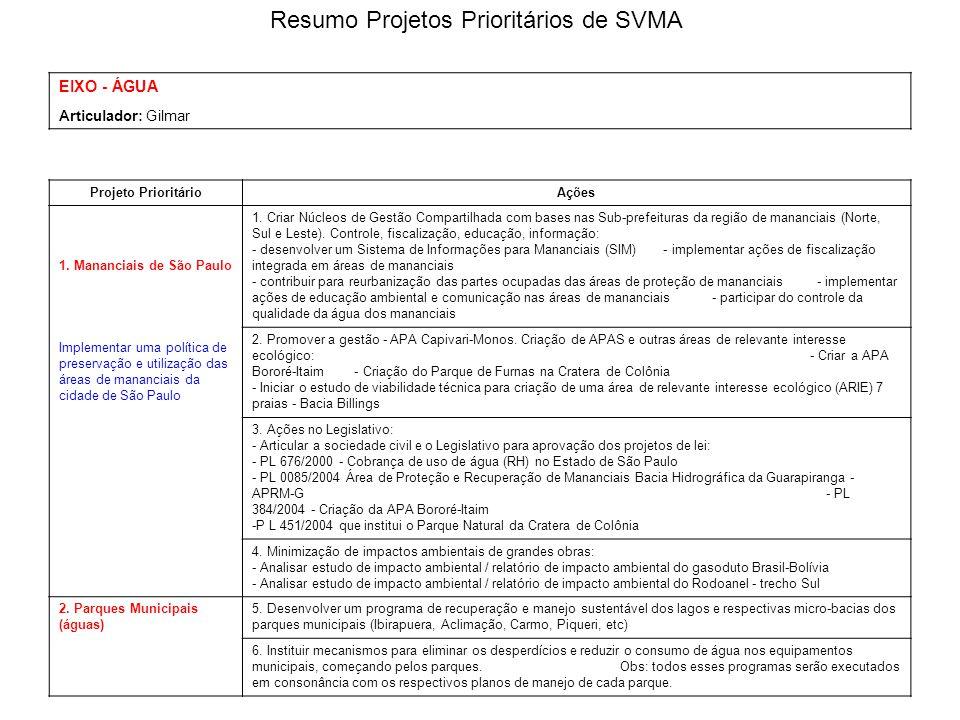 EIXO - ÁGUA Articulador: Gilmar Projeto PrioritárioAções 1. Mananciais de São Paulo 1. Criar Núcleos de Gestão Compartilhada com bases nas Sub-prefeit