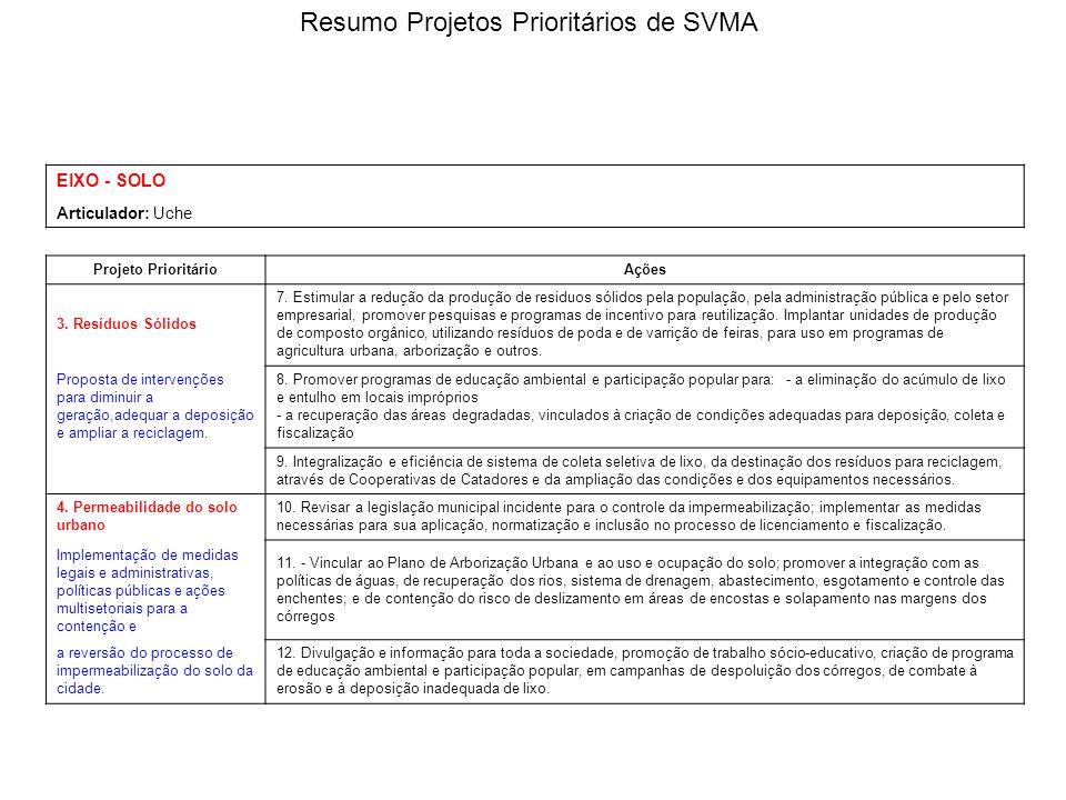 EIXO - SOLO Articulador: Uche Projeto PrioritárioAções 3. Resíduos Sólidos 7. Estimular a redução da produção de residuos sólidos pela população, pela