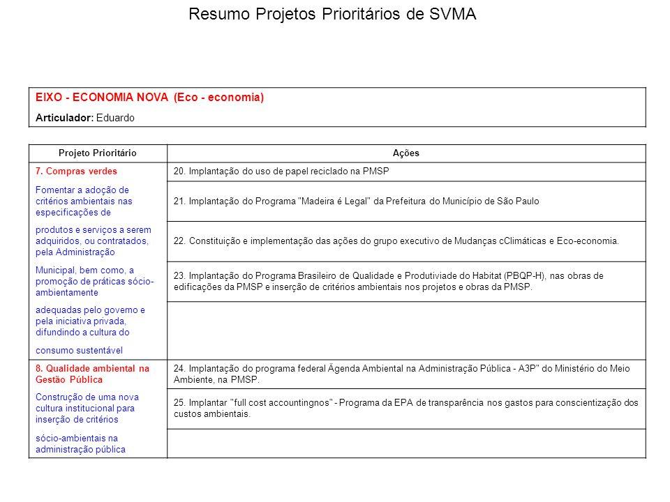 EIXO - ECONOMIA NOVA (Eco - economia) Articulador: Eduardo Projeto PrioritárioAções 7. Compras verdes20. Implantação do uso de papel reciclado na PMSP