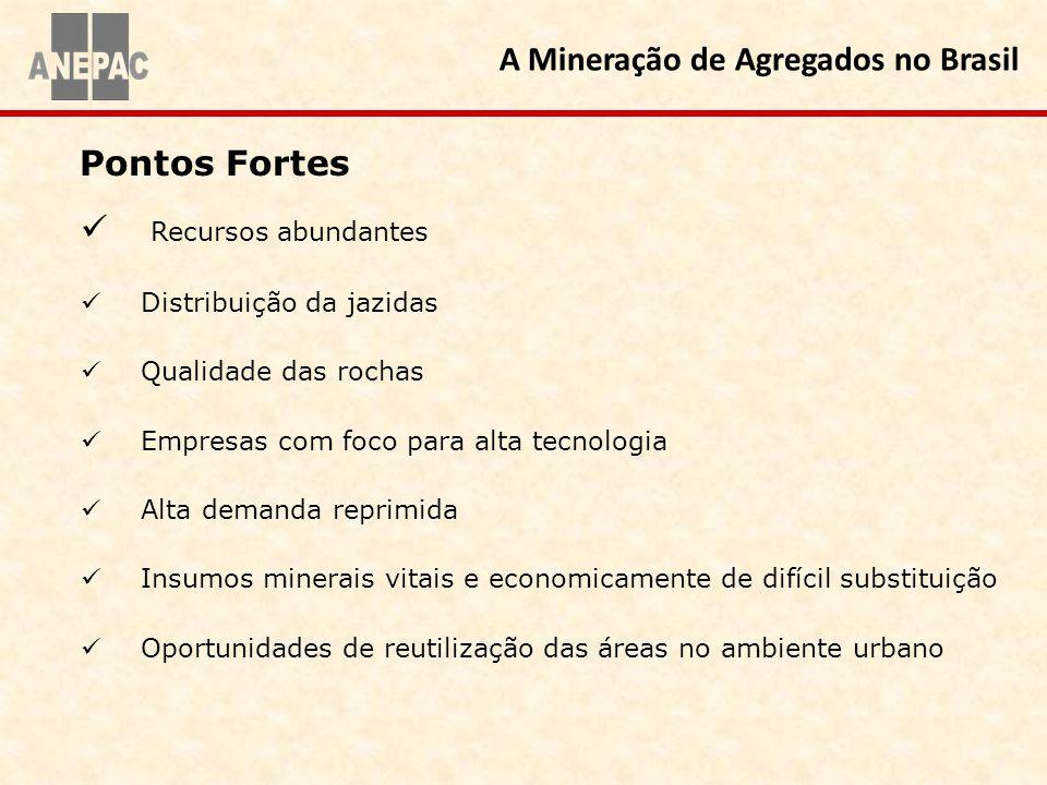 A Mineração de Agregados no Brasil Pontos Fortes Recursos abundantes Distribuição da jazidas Qualidade das rochas Empresas com foco para alta tecnolog