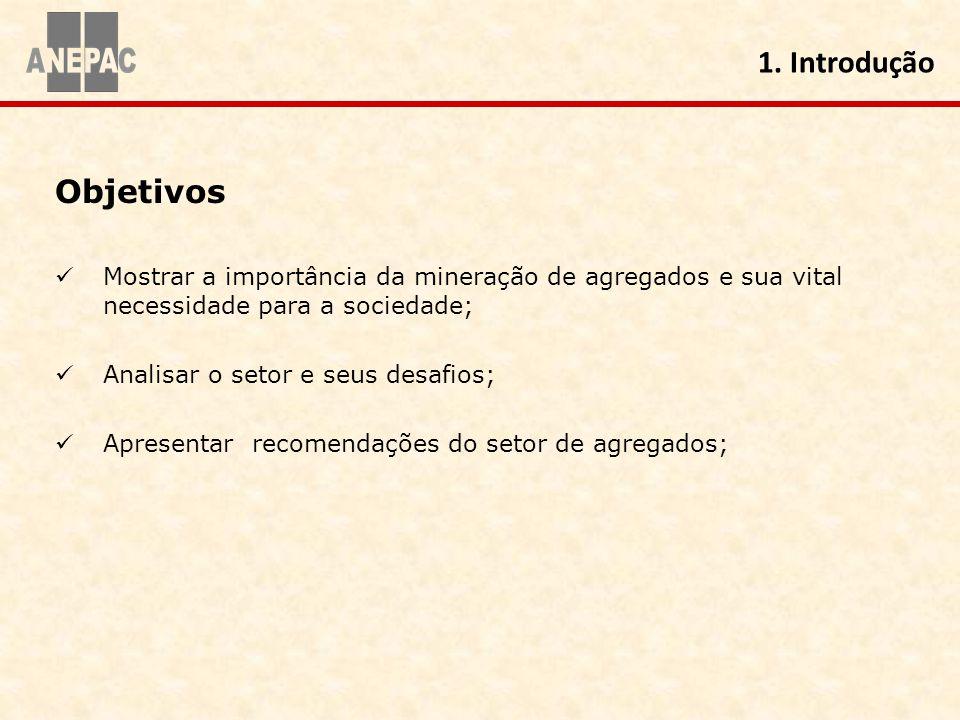 1. Introdução Objetivos Mostrar a importância da mineração de agregados e sua vital necessidade para a sociedade; Analisar o setor e seus desafios; Ap