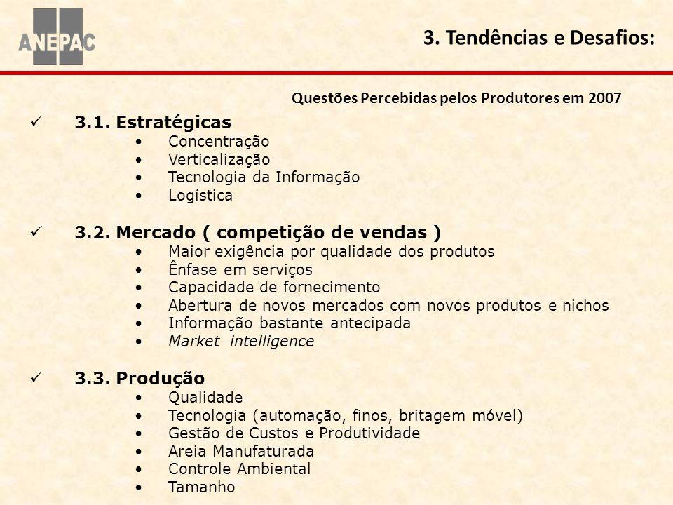 3.1. Estratégicas Concentração Verticalização Tecnologia da Informação Logística 3.2. Mercado ( competição de vendas ) Maior exigência por qualidade d